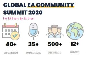 EA Global Summit 2020